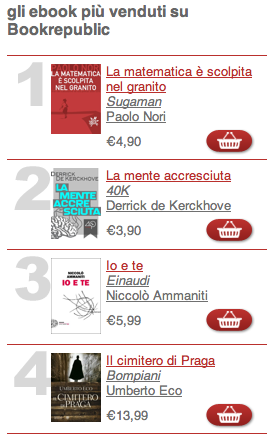 La classifica di BookRepublic